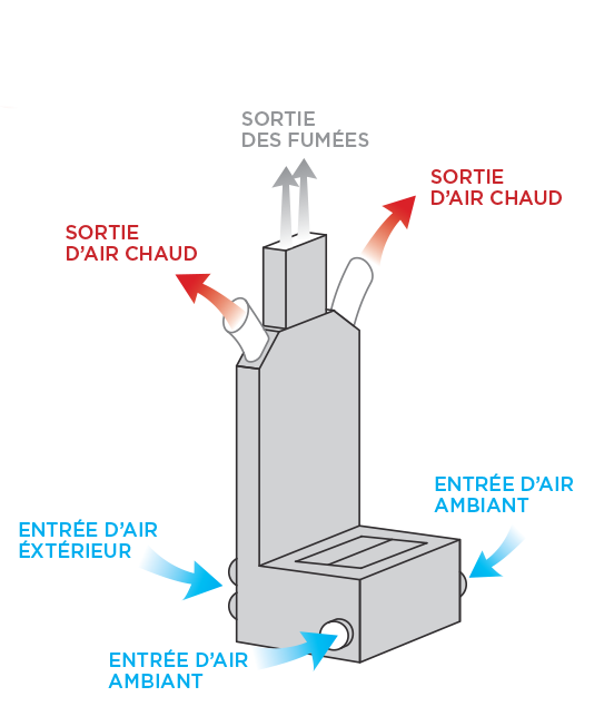 systeme-polyflam-distribution-par-extraction